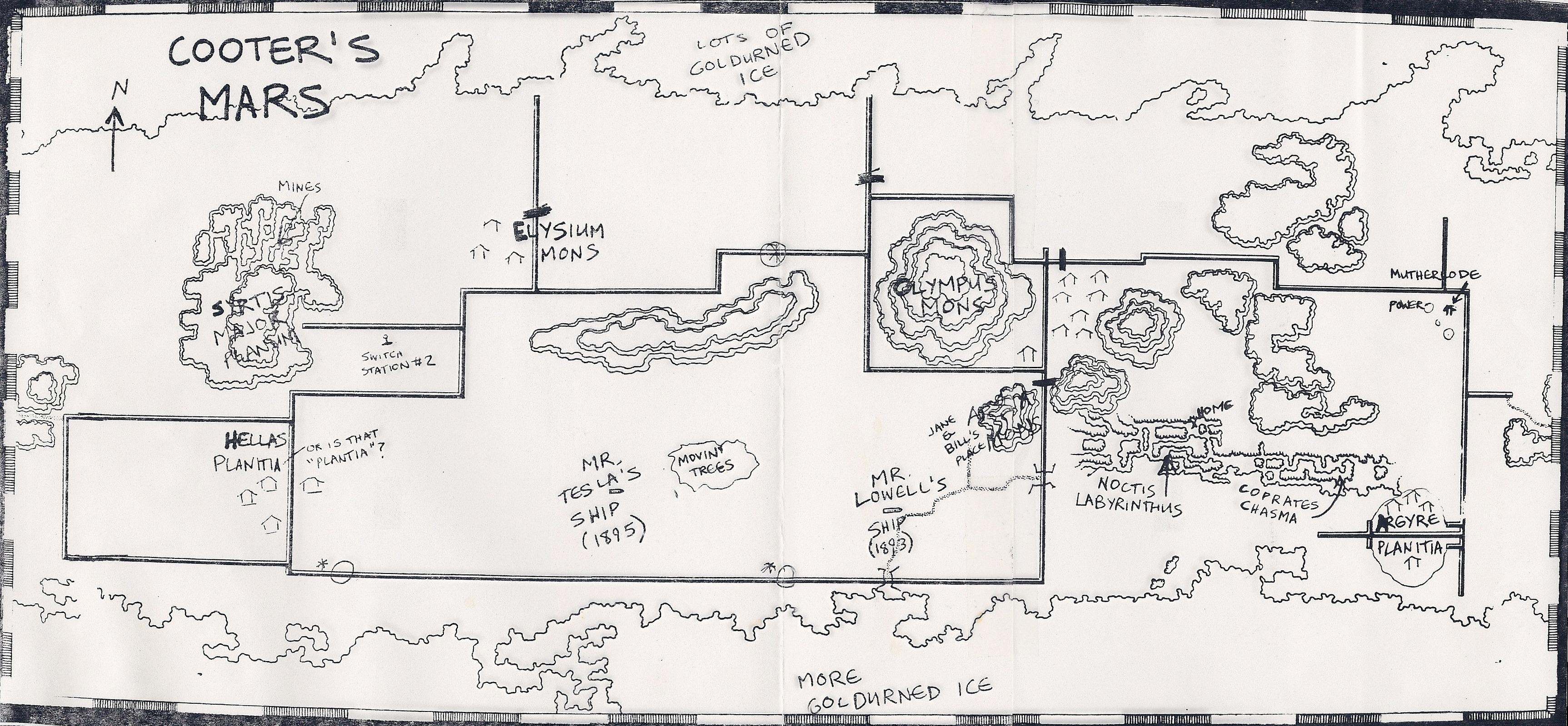 Martian Dreams Design Documents